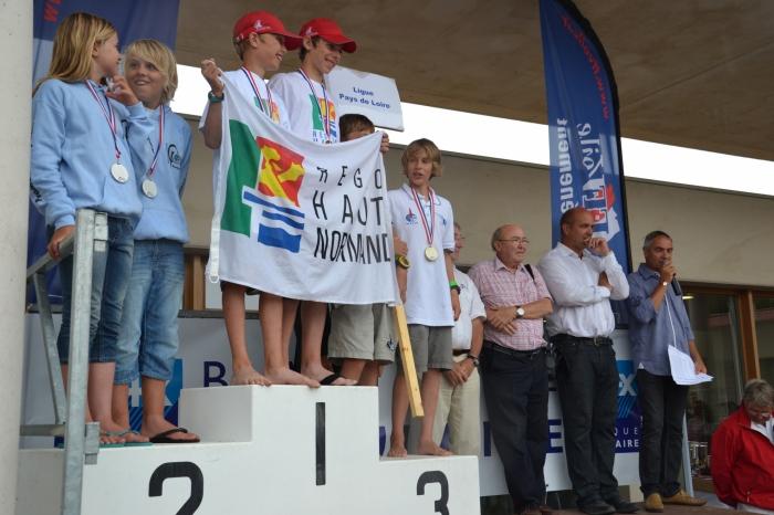 Championnat de France Minimes Flotte Collective