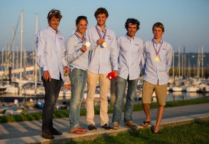 RSX Championnat d'Europe 2013