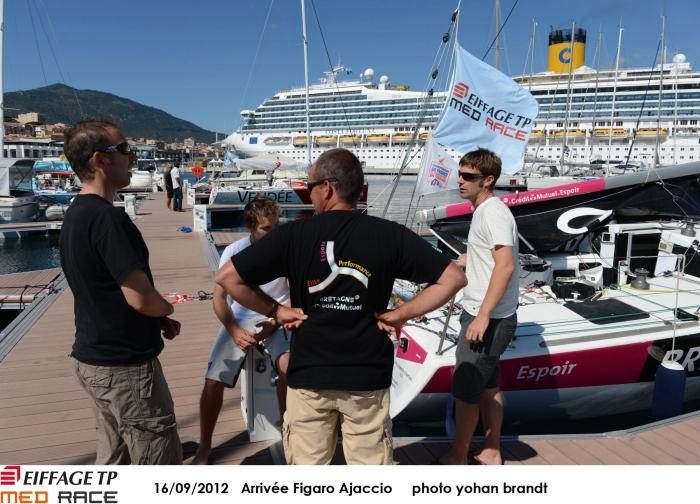Eiffage TP Med Race