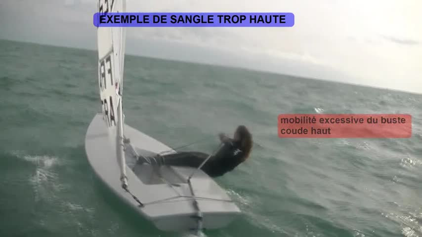 LASER-Observables sur l'eau d'une position de rappel