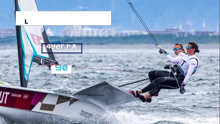 Retour en images sur les JO de Tokyo 2020 de l'Equipe de France de Voile !
