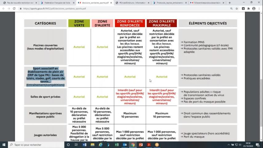 Seminaire CTS 20201001 - Protocole sanitaire