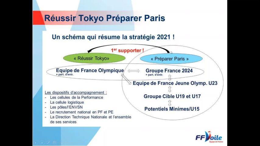 Webinaire CTS 20210114 - Reforme HN et Ambition Bleue